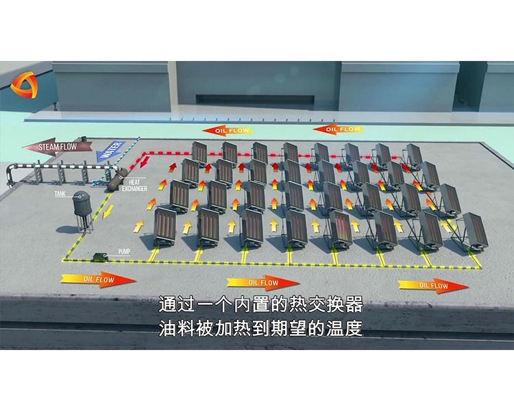 תמוז אנרגיה – סרט גיוס כספים עם כתוביות בשפה הסינית