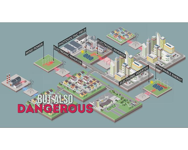 סרטון תדמית באנגלית לסטארטאפ טכנולוגי מתחום האנרגיה